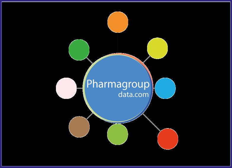 PharmagroupData