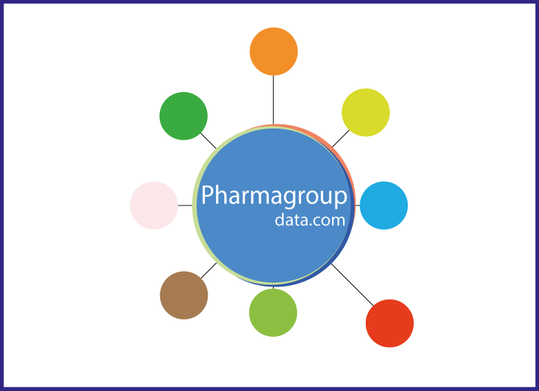 PharmagroupData